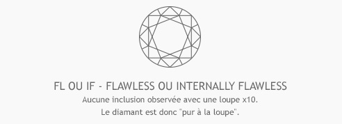 Pureté diamant IF Internally Flawless